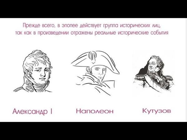 Система образов в романе Толстого Война и мир