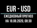 Евро доллар, прогноз форекс, 18 августа 0830. Технический анализ графика движения цены. Обзор рынка