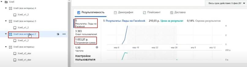 90 рублей лид из таргетированной рекламы для производства хлеба., изображение №23