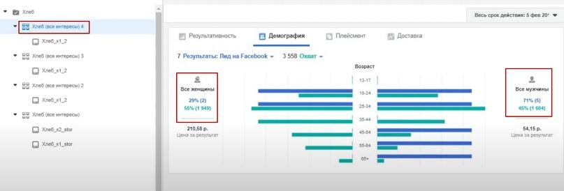 90 рублей лид из таргетированной рекламы для производства хлеба., изображение №25