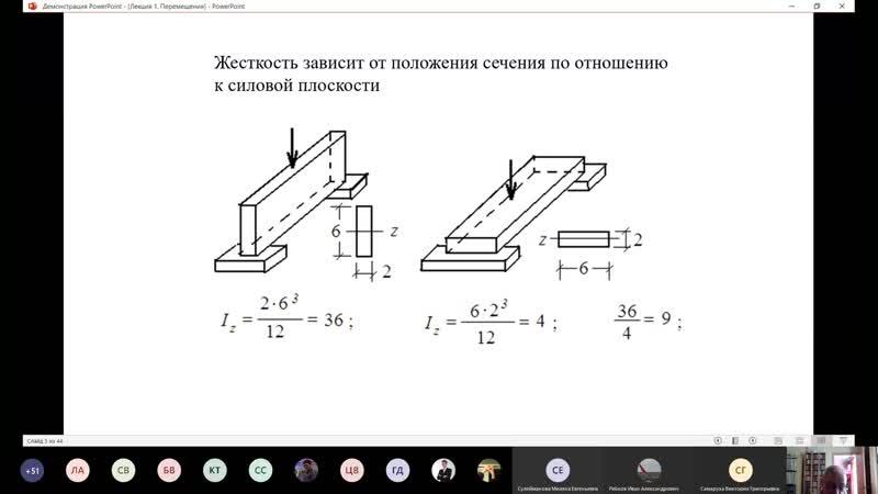 СОПР Лекция 1 2