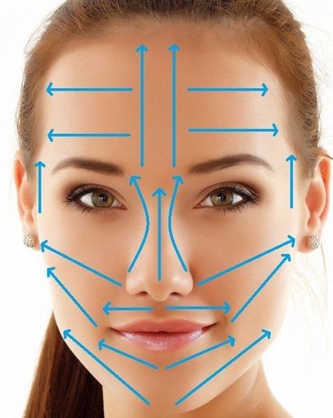 КАК ПРАВИЛЬНО НАНОСИТЬ КРЕМ НА ЛИЦО О том, как правильно наносить крем имаску на лицо знают не все. У косметологов есть «Золотое правило»: любое средство для лица (маска, крем для лица) должно