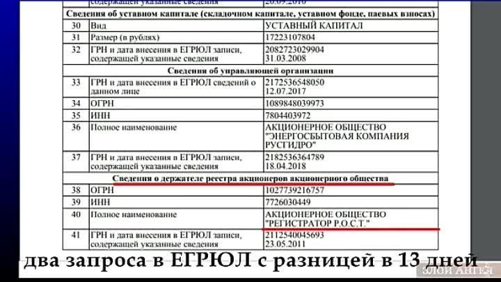 Как не платить за свет Советским гражданам СССР, торговой Лондонской фирме РФ и как отстаиват свои права на свою жизнь в своём государстве СССР 2020 год РАСПРОСТРАНИТЕ ВСЕ.