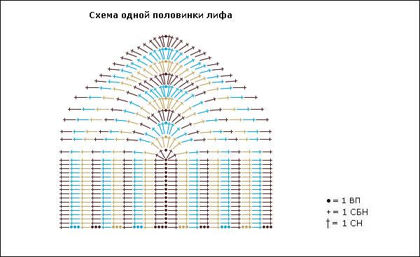 Для вязания купальника Вам потребуется: по 1 мотку ниток 3х цветов33% вискоза, 67% хлопок, 50 г., 158 м.крючок подходящего размераракушки-бусины для цветов или другие украшенияиголка и тонкие