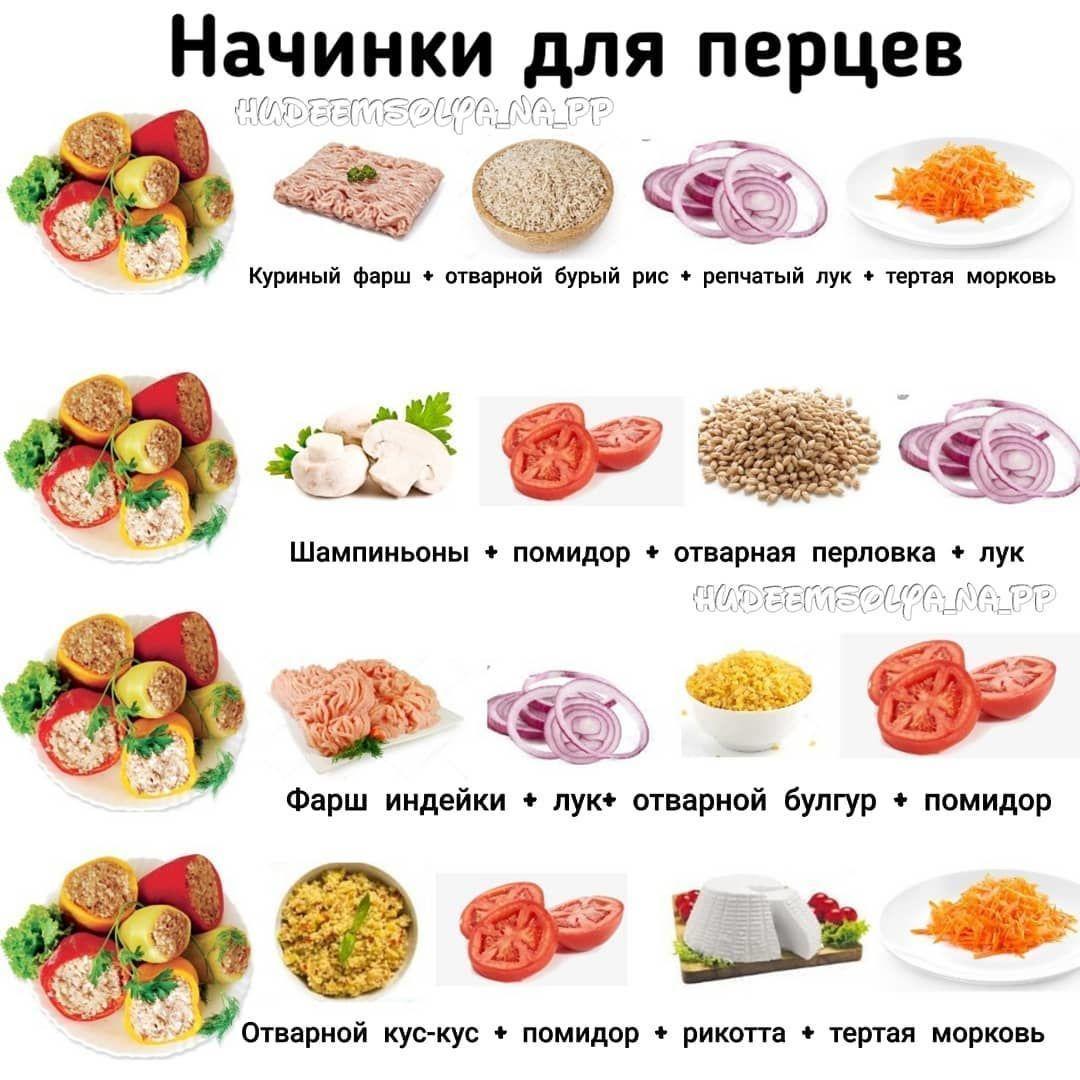 Подборка вкуснейших блюд