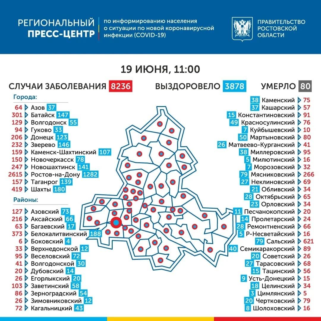 COVID-19: В Таганроге на 19 июня новых заболевших коронавирусом не зарегистрировано, под наблюдением 373