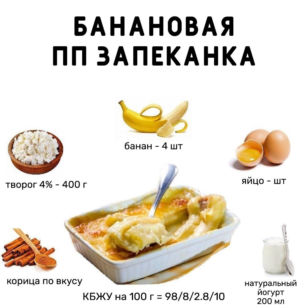 Нежнейшая банановая пп запеканка с йогуртом!