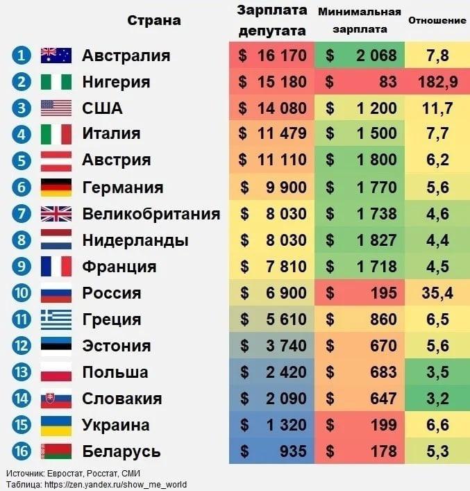 Белорусские власти взялись за подписчиков телеграм-каналов