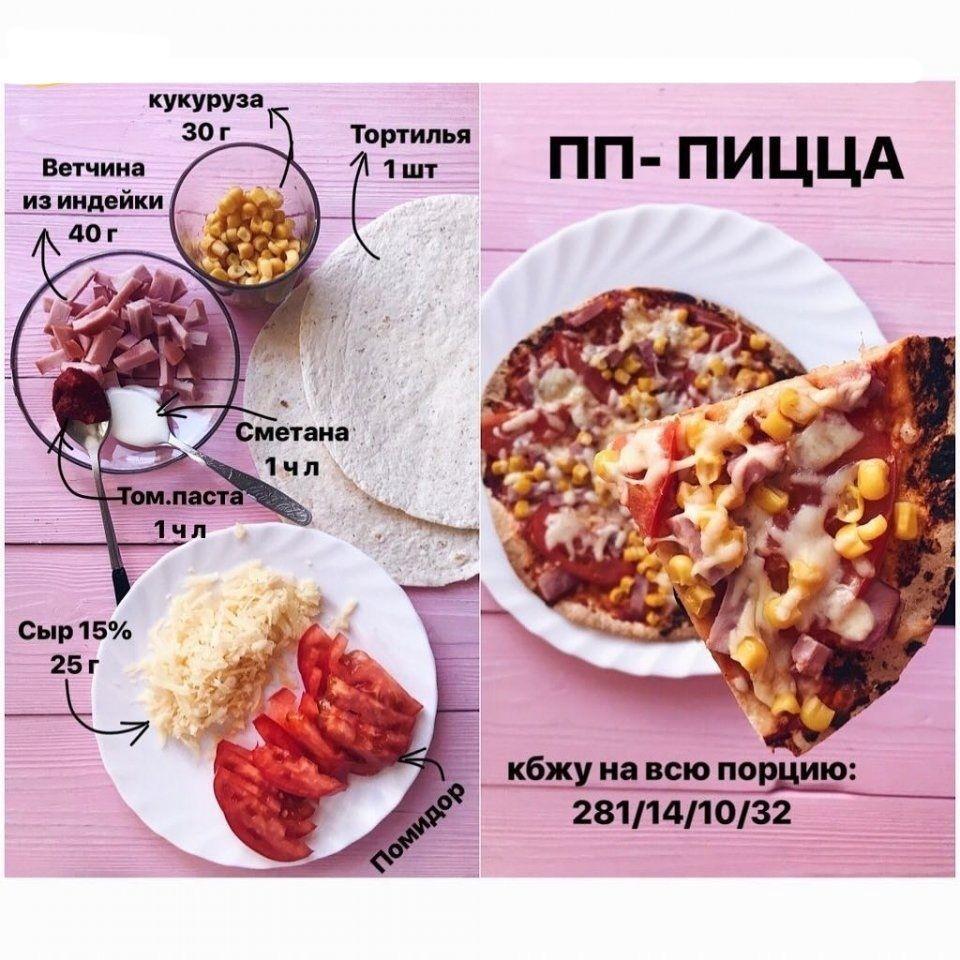 Подборка вариантов для завтрака