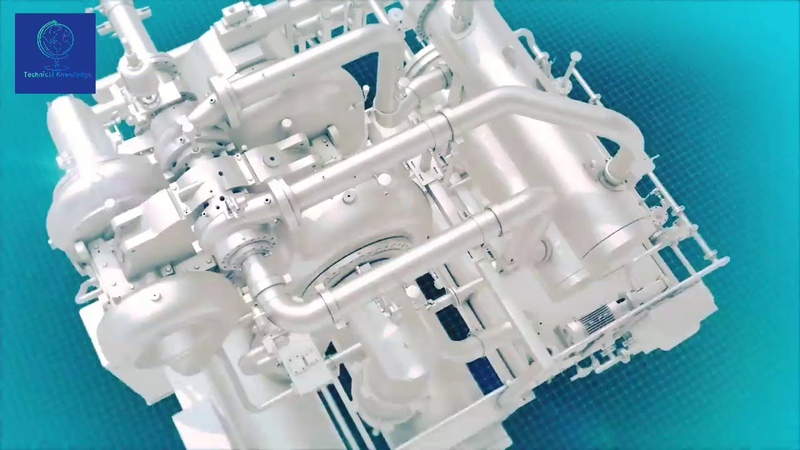 Knowledge about Multistage Centrifugal Compressor